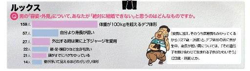 man_01_graph_.jpg