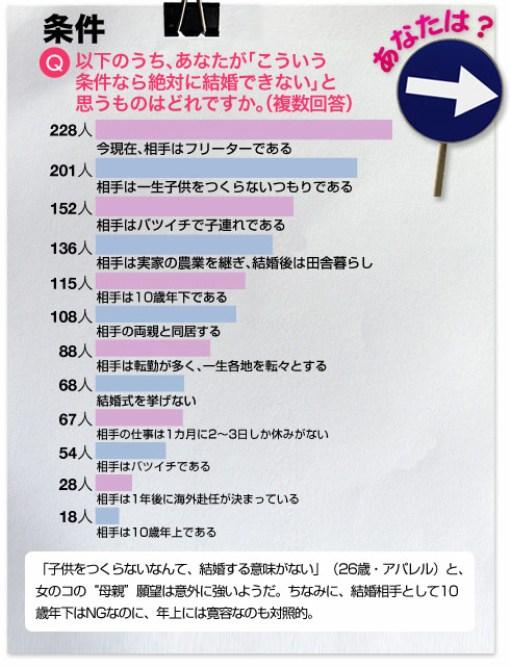 man_07_graph.jpg