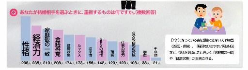man_bangai_graph.jpg